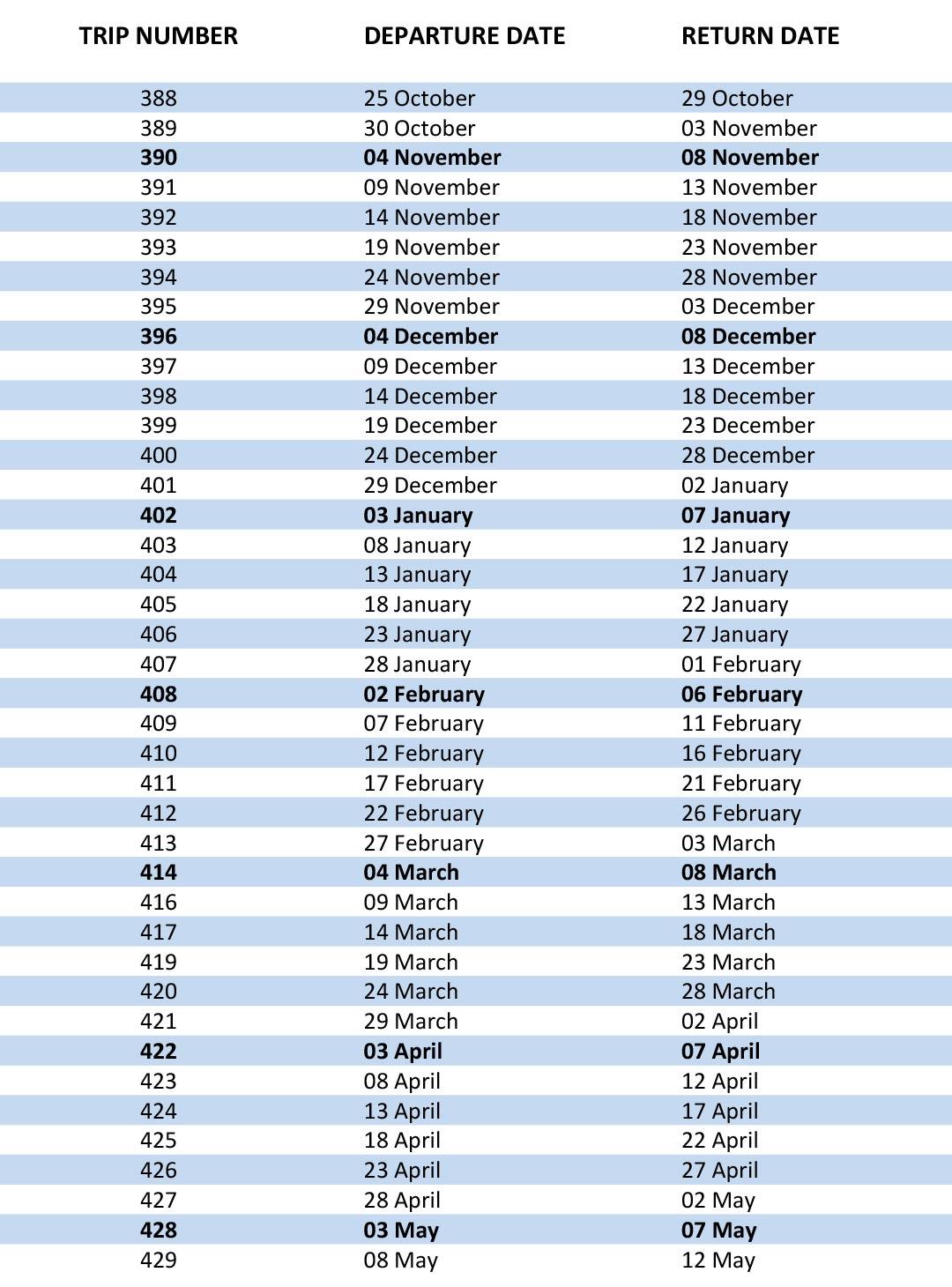 Schedule Manta Queen 3 - 2020-2021